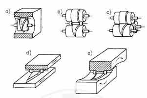 فورج غلتکی(Roll Forging)